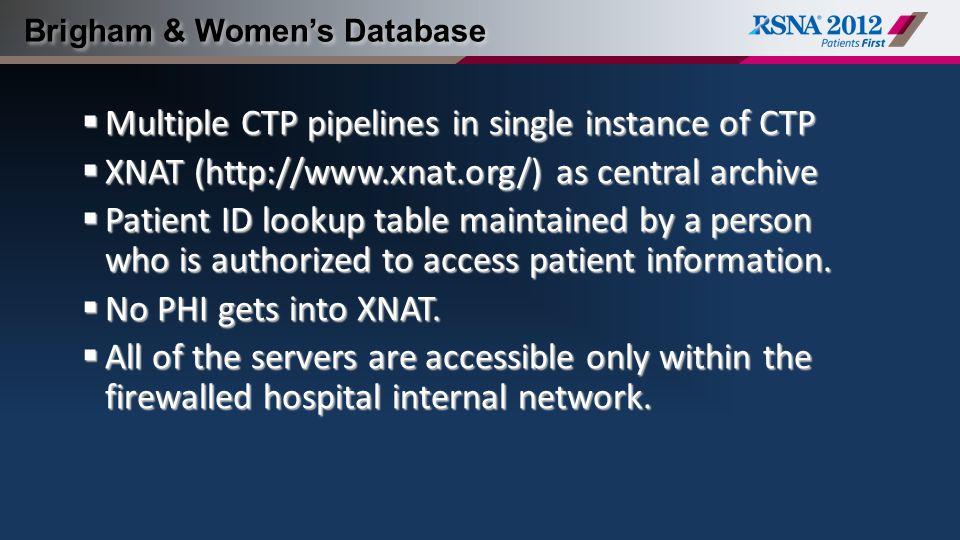 Brigham & Women's Database