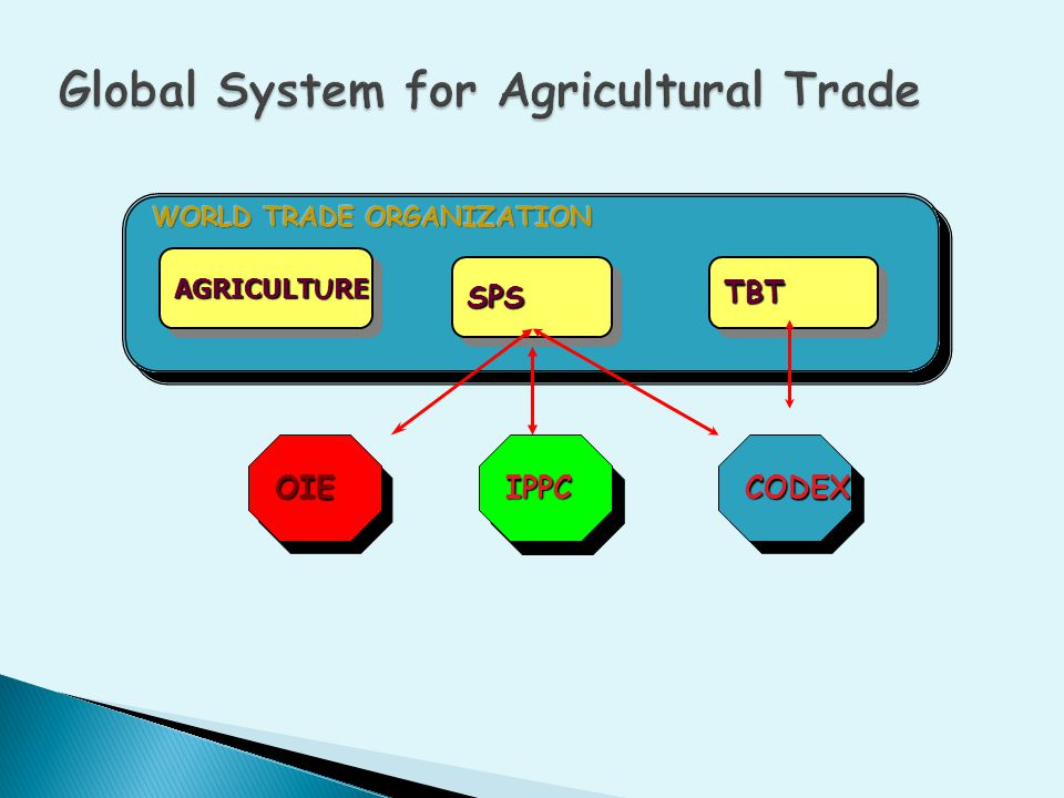 Global System for Agricultural Trade
