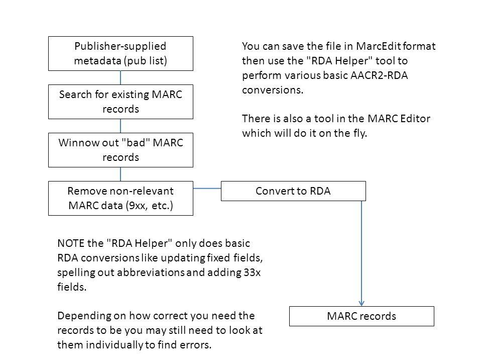 Publisher-supplied metadata (pub list)
