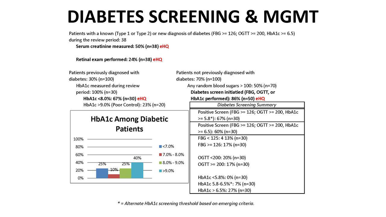 DIABETES SCREENING & MGMT