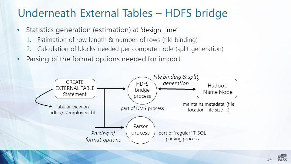Underneath External Tables – HDFS bridge