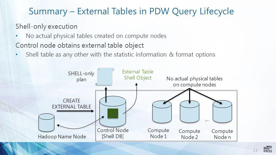 Summary – External Tables in PDW Query Lifecycle