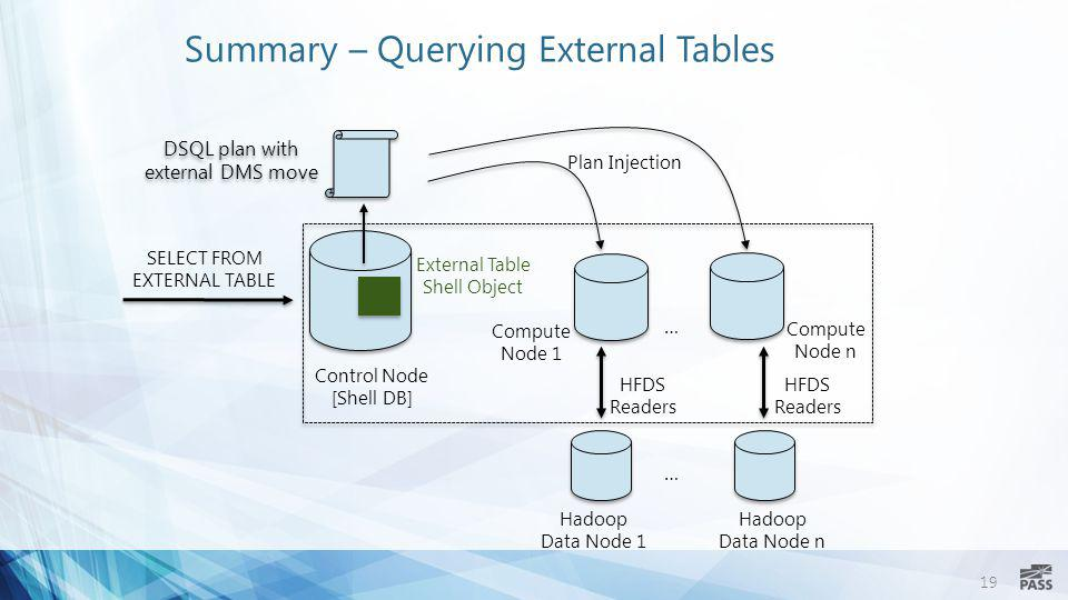 Summary – Querying External Tables
