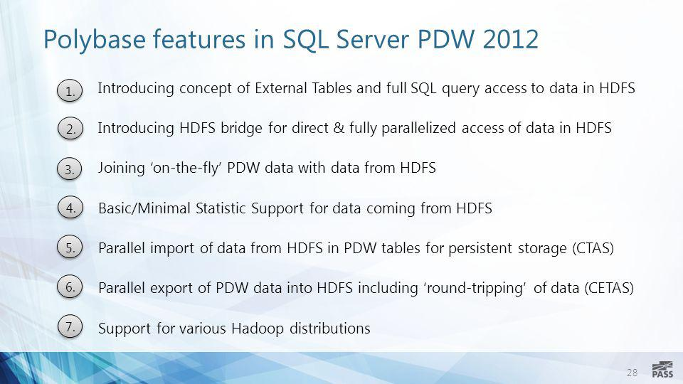 Polybase features in SQL Server PDW 2012