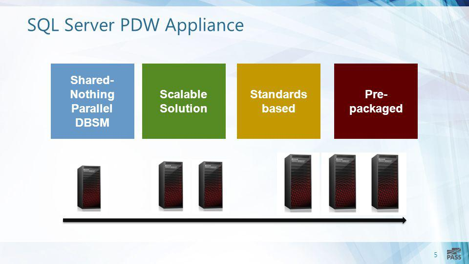 SQL Server PDW Appliance