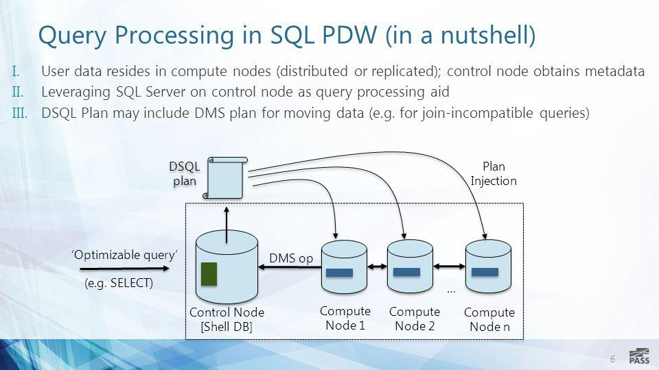 Query Processing in SQL PDW (in a nutshell)