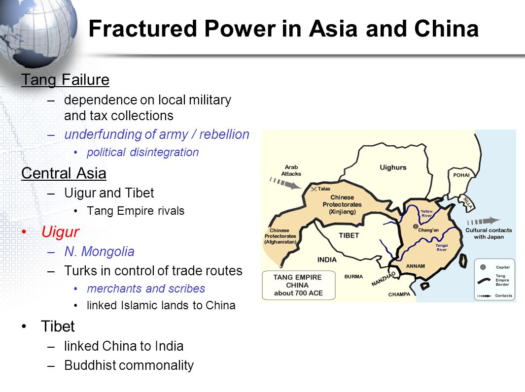 Fractured Power in Asia and China