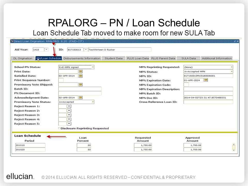 RPALORG – PN / Loan Schedule Loan Schedule Tab moved to make room for new SULA Tab