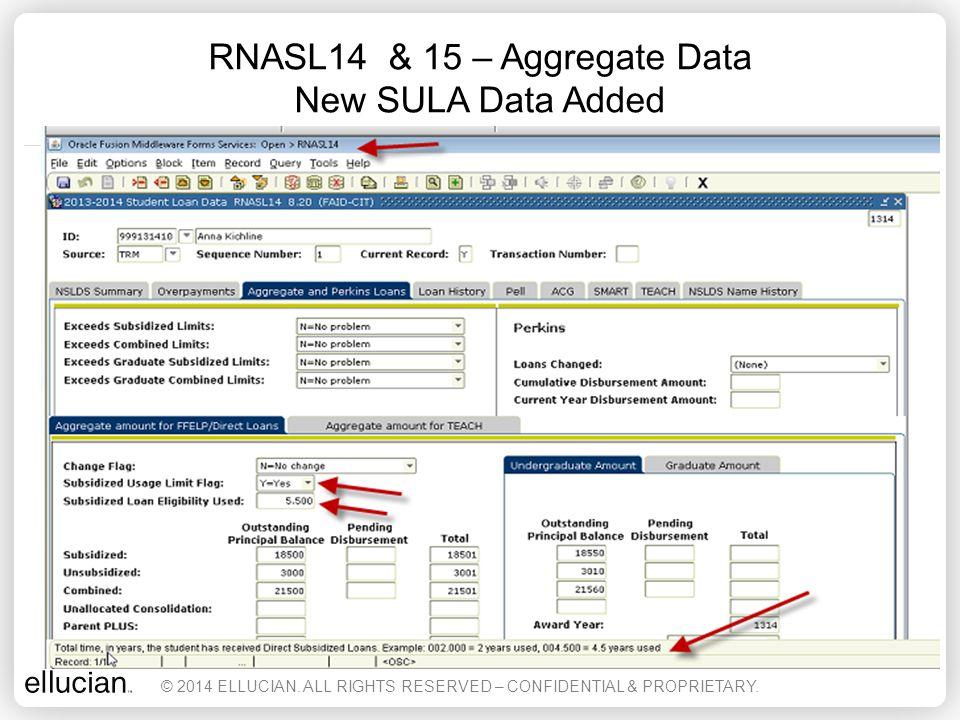 RNASL14 & 15 – Aggregate Data New SULA Data Added