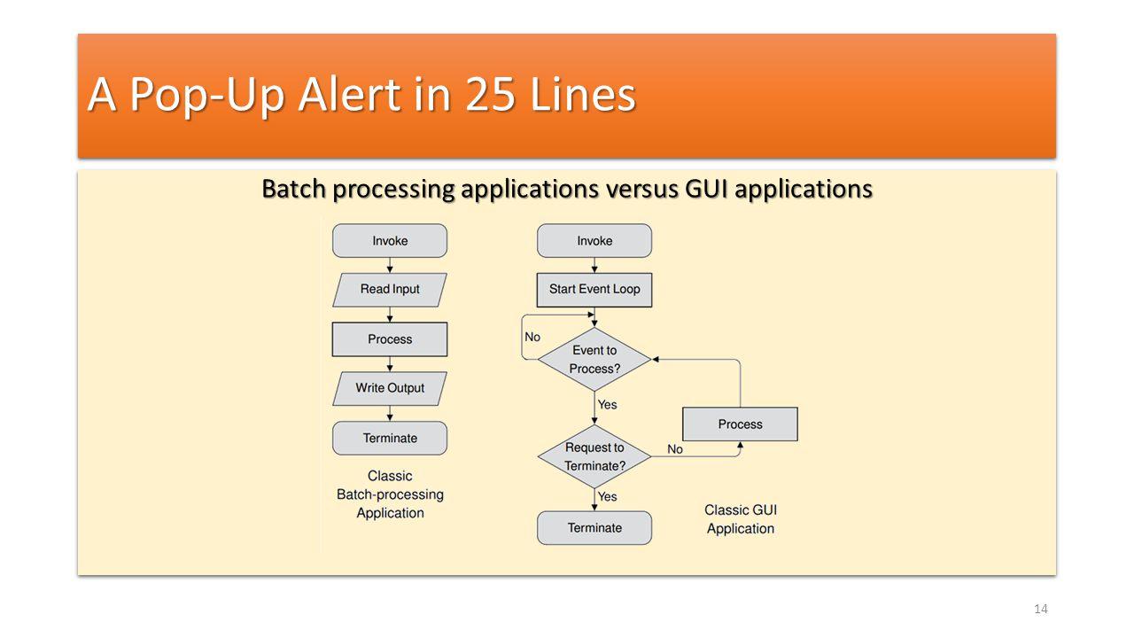Batch processing applications versus GUI applications