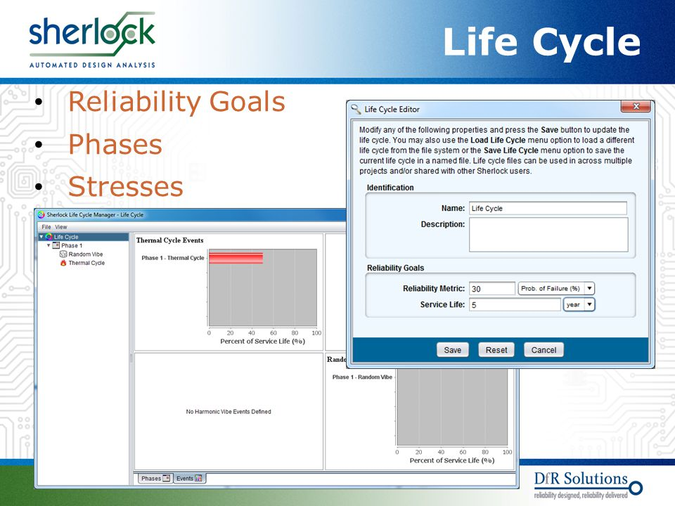 Life Cycle Reliability Goals Phases Stresses
