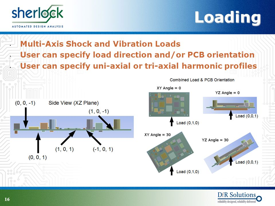 Loading Multi-Axis Shock and Vibration Loads