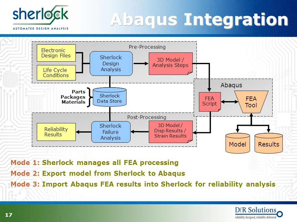 Abaqus Integration Mode 1: Sherlock manages all FEA processing