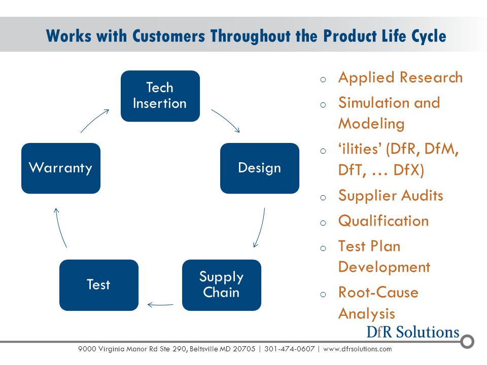 Works with Customers Throughout the Product Life Cycle