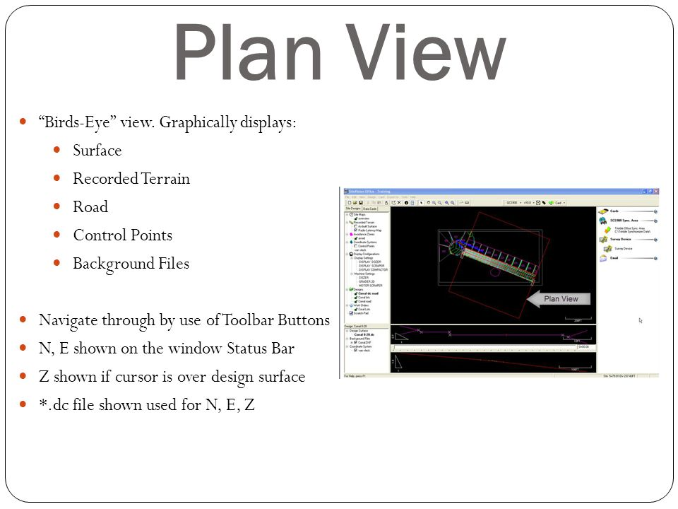 Plan View Birds-Eye view. Graphically displays: Surface