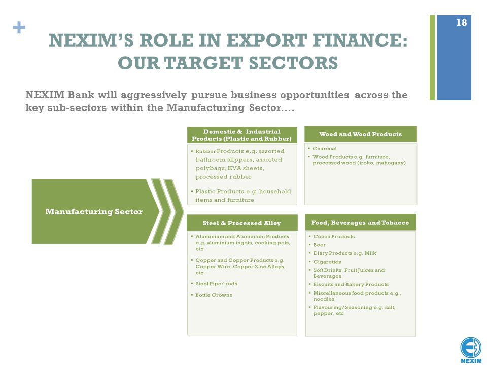 NEXIM'S ROLE IN EXPORT FINANCE: OUR TARGET SECTORS