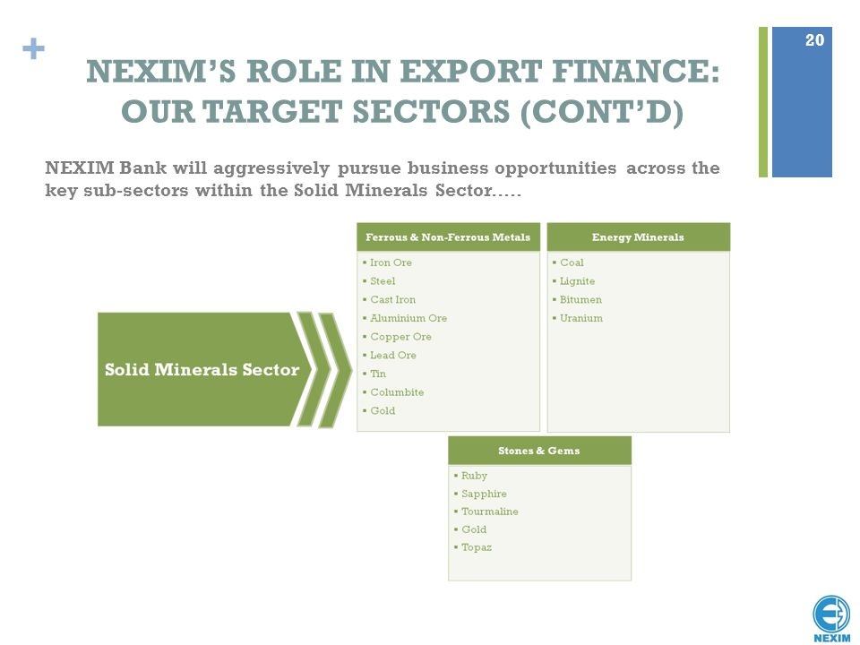 NEXIM'S ROLE IN EXPORT FINANCE: OUR TARGET SECTORS (CONT'D)
