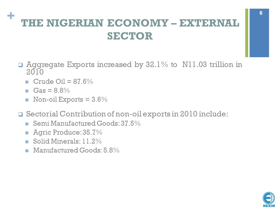 THE NIGERIAN ECONOMY – EXTERNAL SECTOR