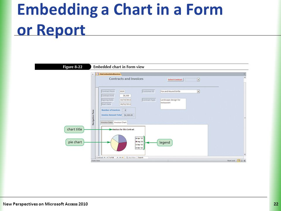 Embedding a Chart in a Form or Report