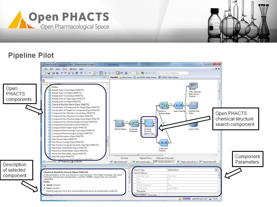 Pipeline Pilot Open PHACTS components