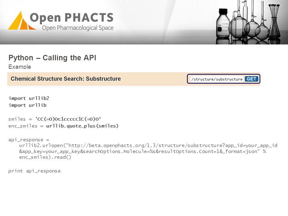 Python – Calling the API