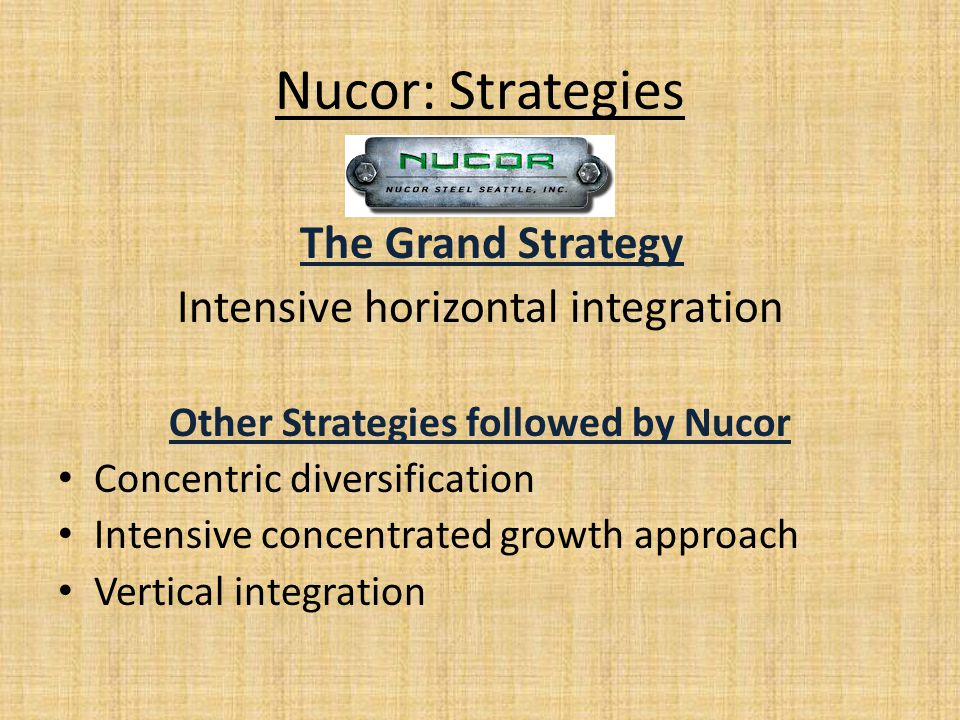 Other Strategies followed by Nucor