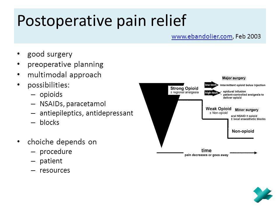 Postoperative pain relief