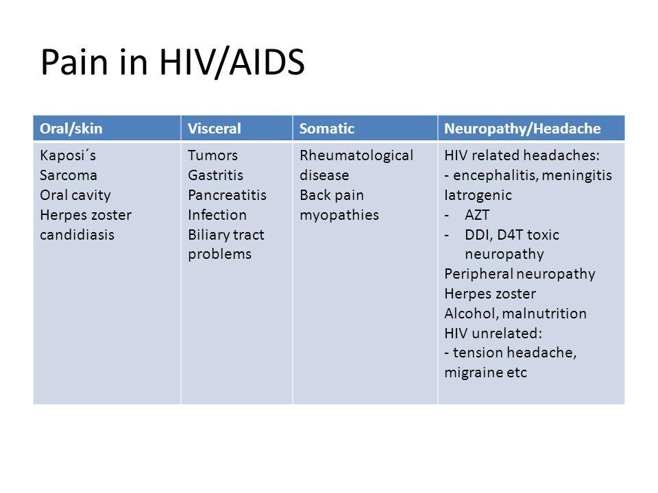 Pain in HIV/AIDS Oral/skin Visceral Somatic Neuropathy/Headache
