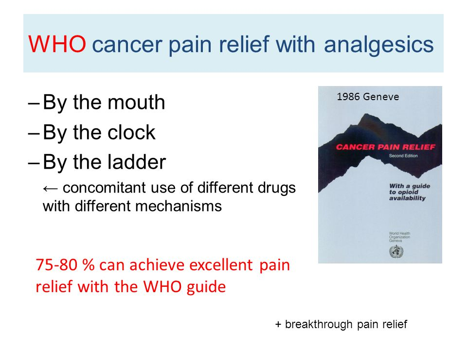 WHO cancer pain relief with analgesics