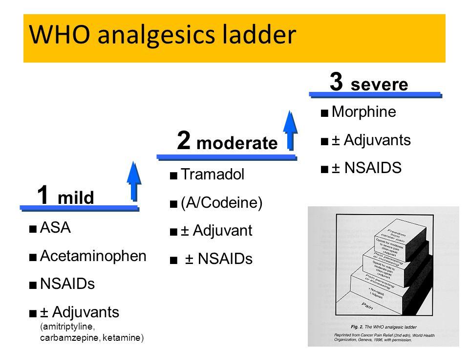 WHO analgesics ladder 3 severe 2 moderate 1 mild Morphine ± Adjuvants