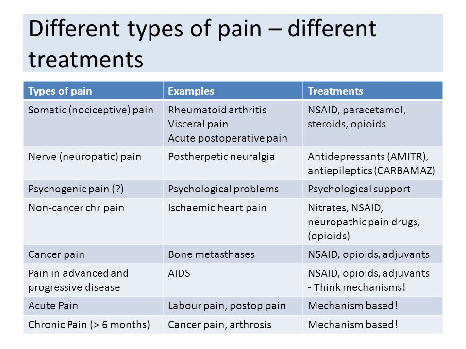 Different types of pain – different treatments