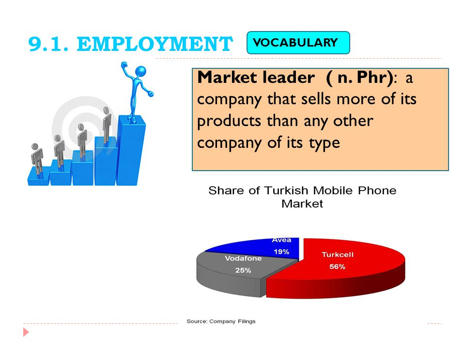 9.1. EMPLOYMENT VOCABULARY. Market leader ( n. Phr): a company that sells more of its products than any other company of its type.