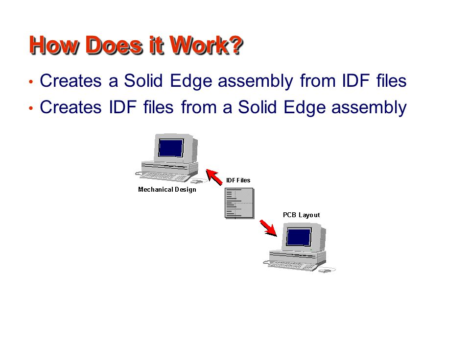 How Does it Work Creates a Solid Edge assembly from IDF files