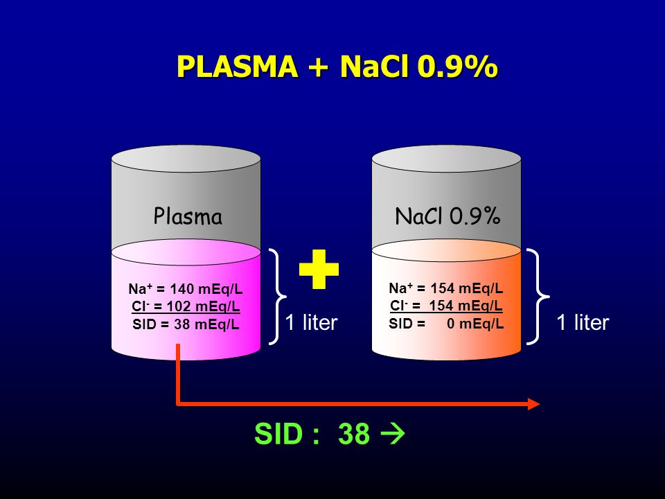 PLASMA + NaCl 0.9% SID : 38  Plasma NaCl 0.9% 1 liter 1 liter