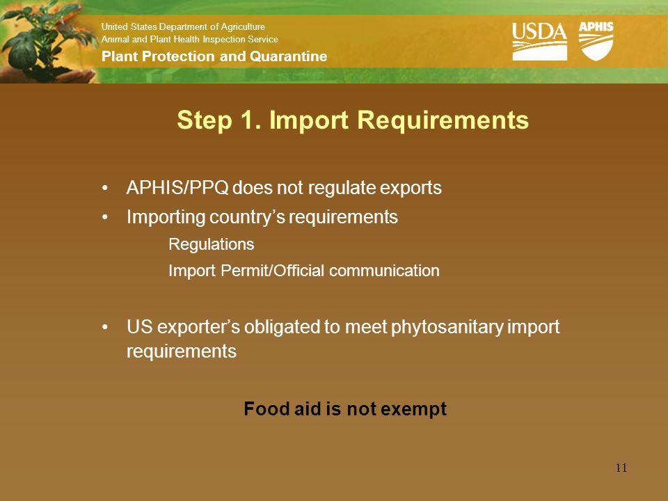 PPQ US Export Program Steps to Obtaining Certification