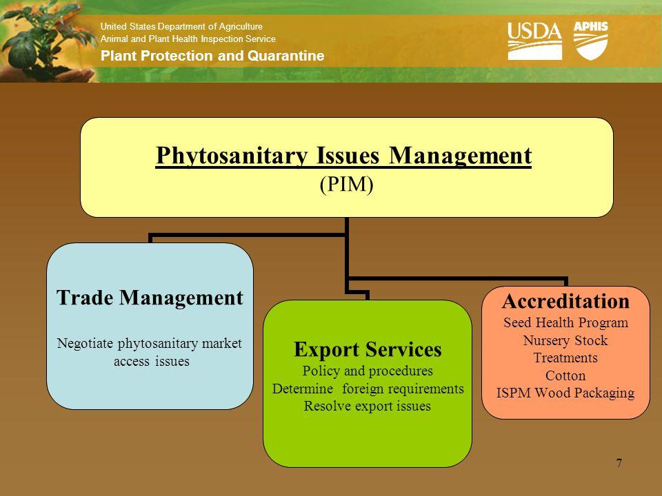 Phytosanitary Issues Management (PIM)