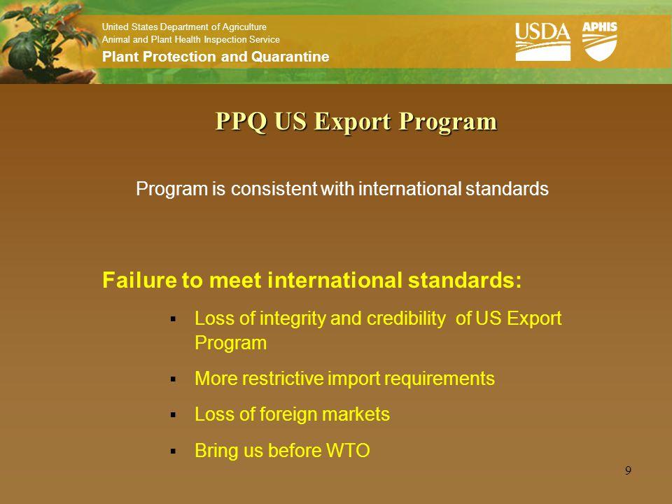 PPQ US Export Program Responsibilities
