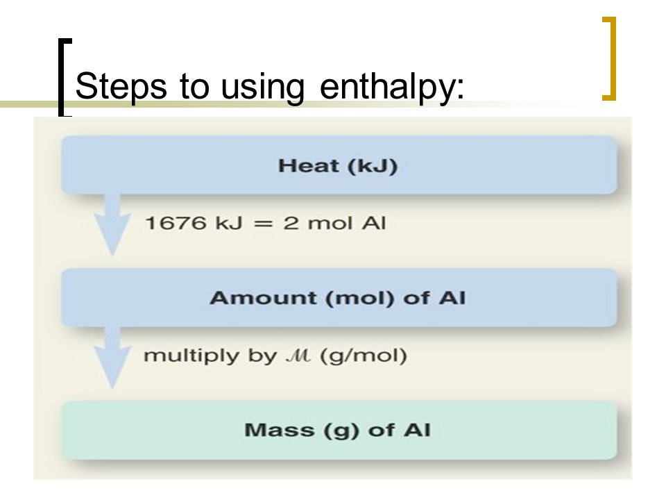 Steps to using enthalpy: