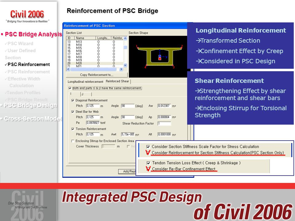 Reinforcement of PSC Bridge