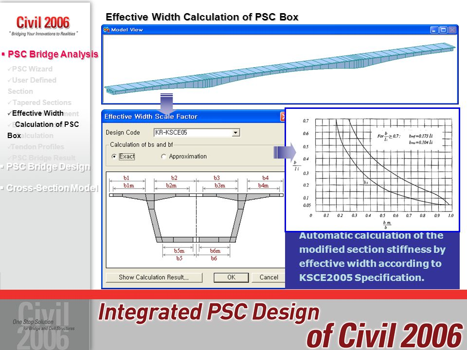 Effective Width Calculation of PSC Box