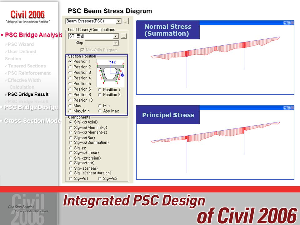 PSC Beam Stress Diagram