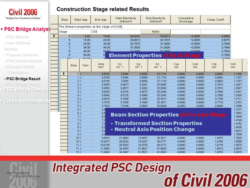 Construction Stage related Results