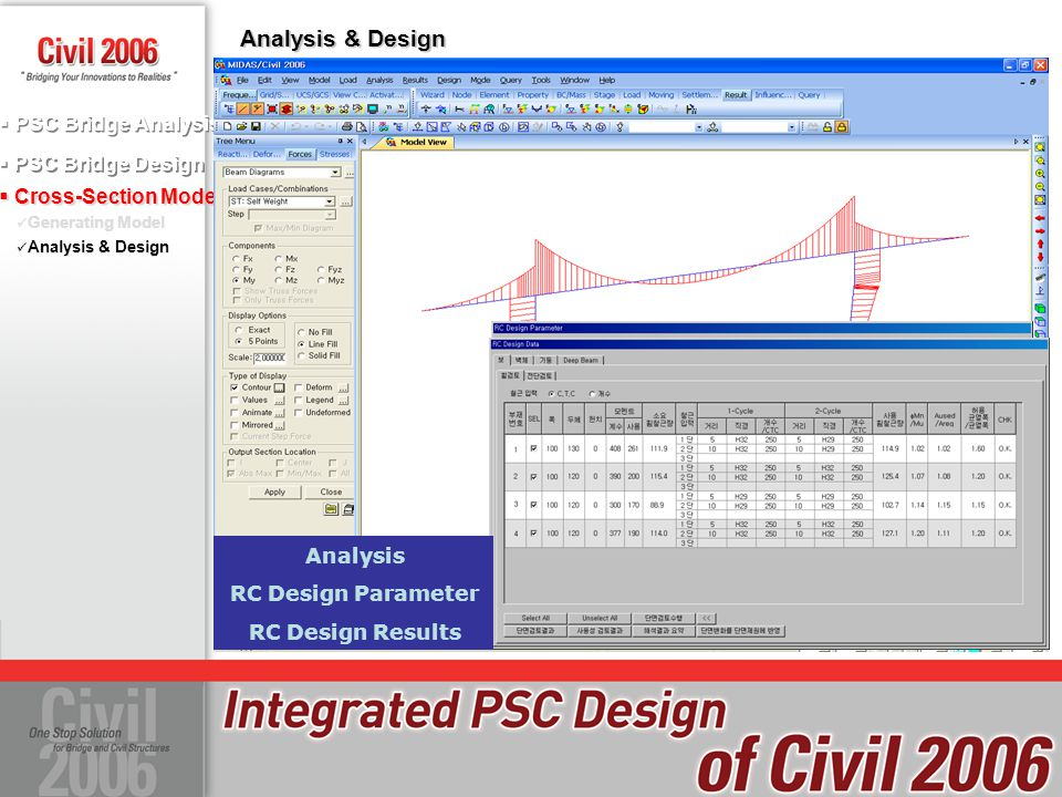 Analysis & Design Analysis RC Design Parameter RC Design Results