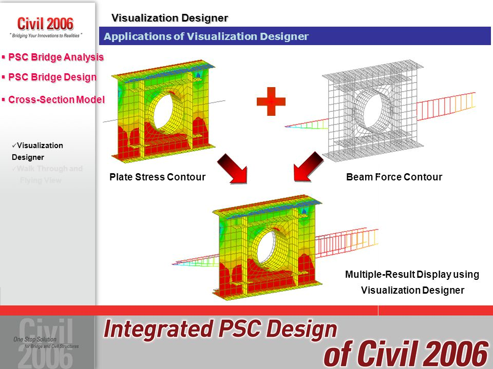 Multiple-Result Display using Visualization Designer