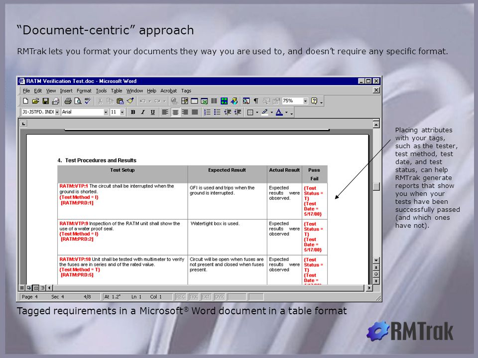 Document-centric approach: Creativity