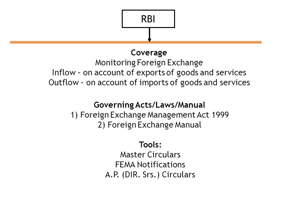 RBI Coverage Monitoring Foreign Exchange