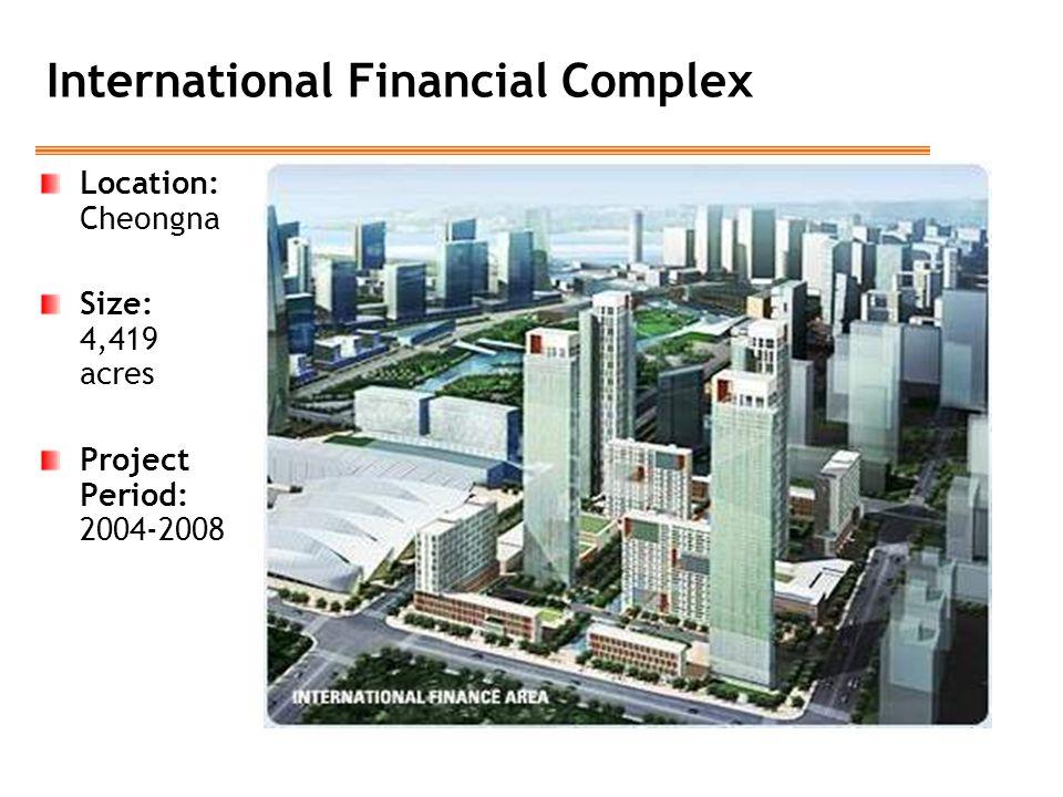 International Financial Complex