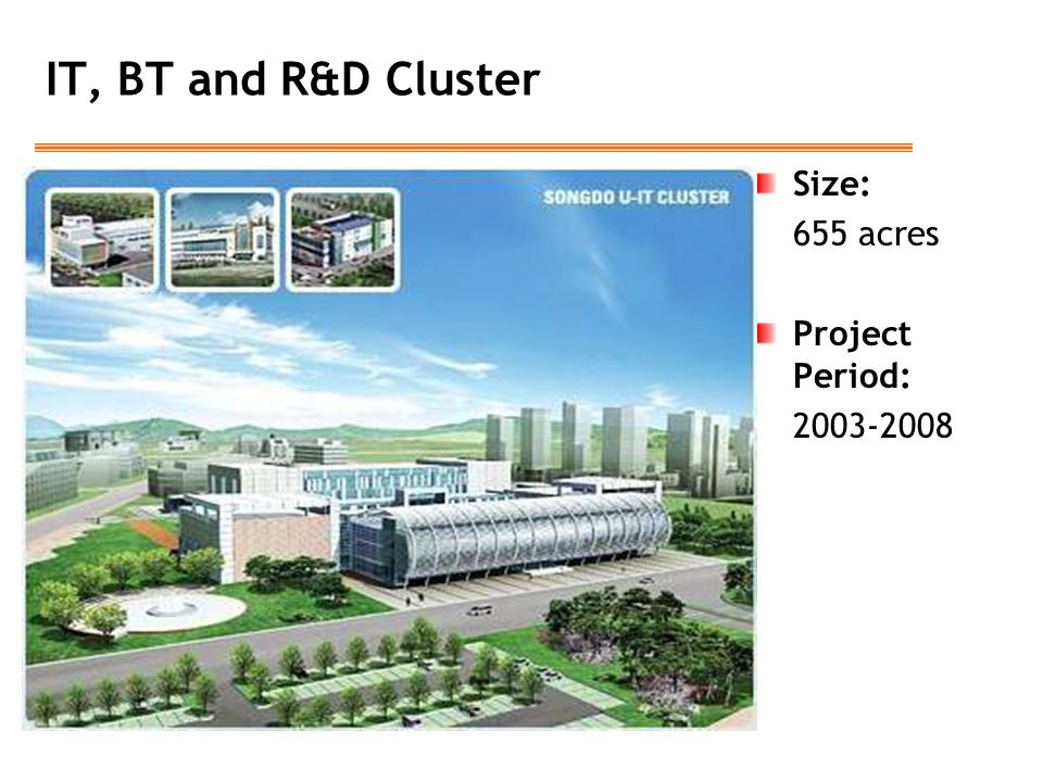 IT, BT and R&D Cluster Size: 655 acres Project Period: 2003-2008