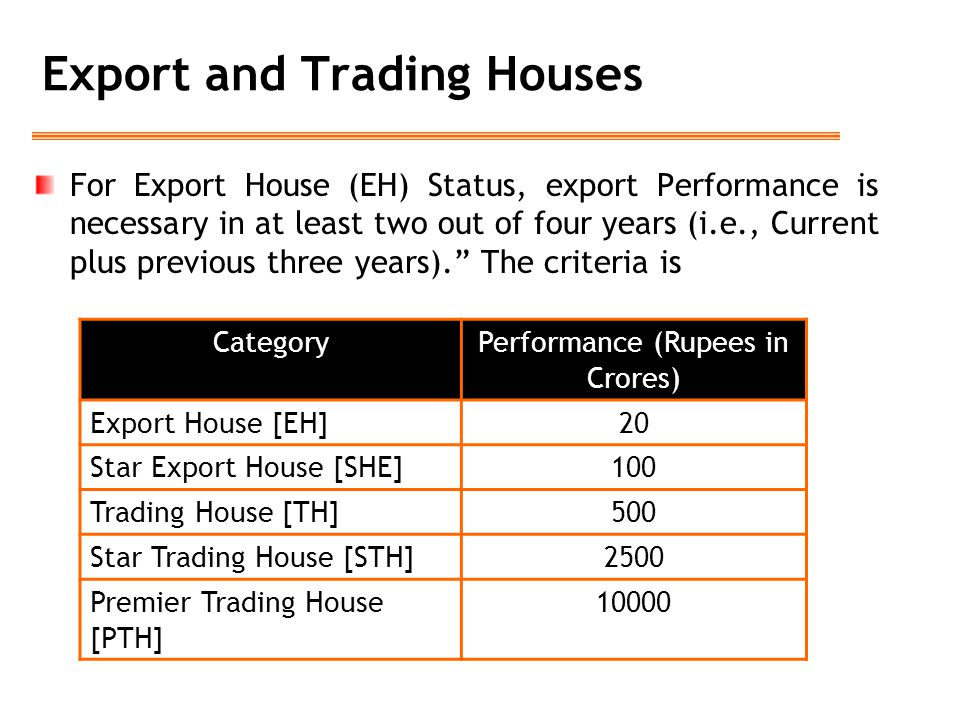 Some other famous Export-import Companies in India: