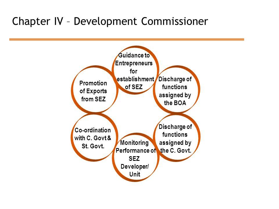Chapter IV – Development Commissioner